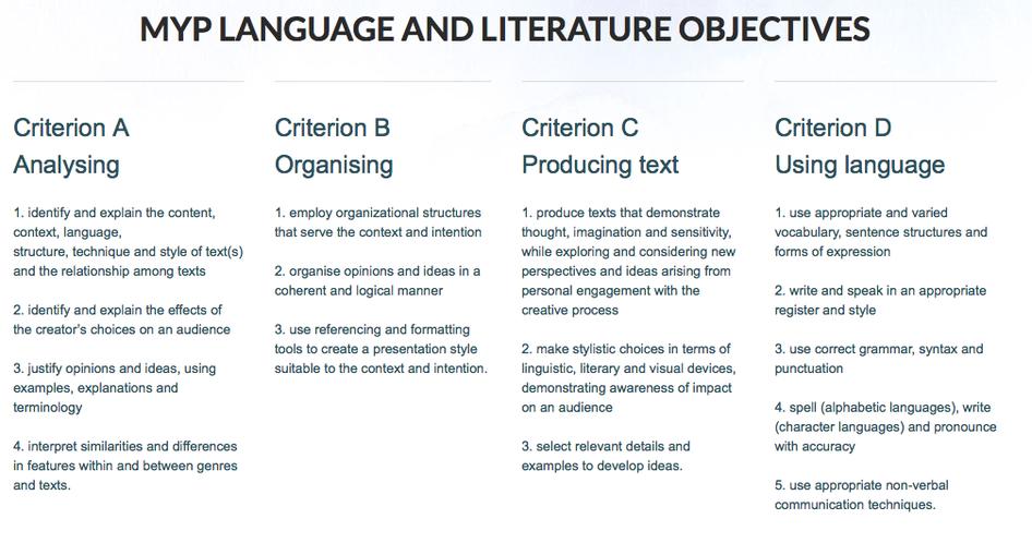 Year 7 - Preshil: Language and literature
